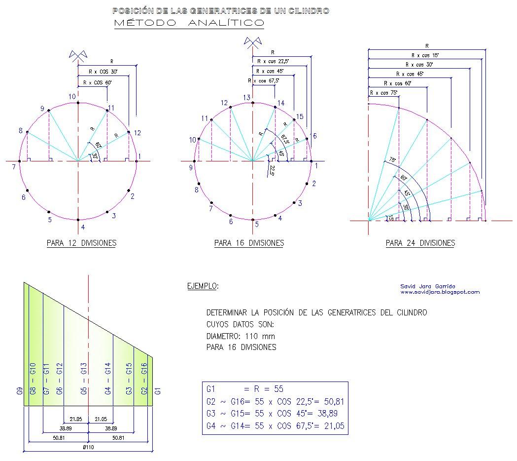 Formulas De Fabricación Y Montaje Industrial Savid Jara